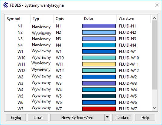 FLM Zarządzanie systemami 1