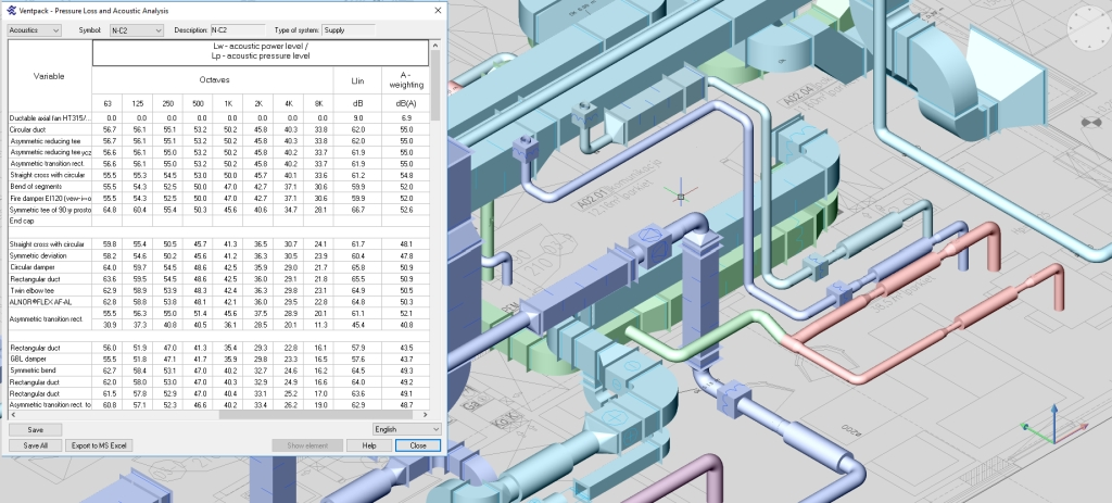 Calculation of noise distribution in ducting systems 2